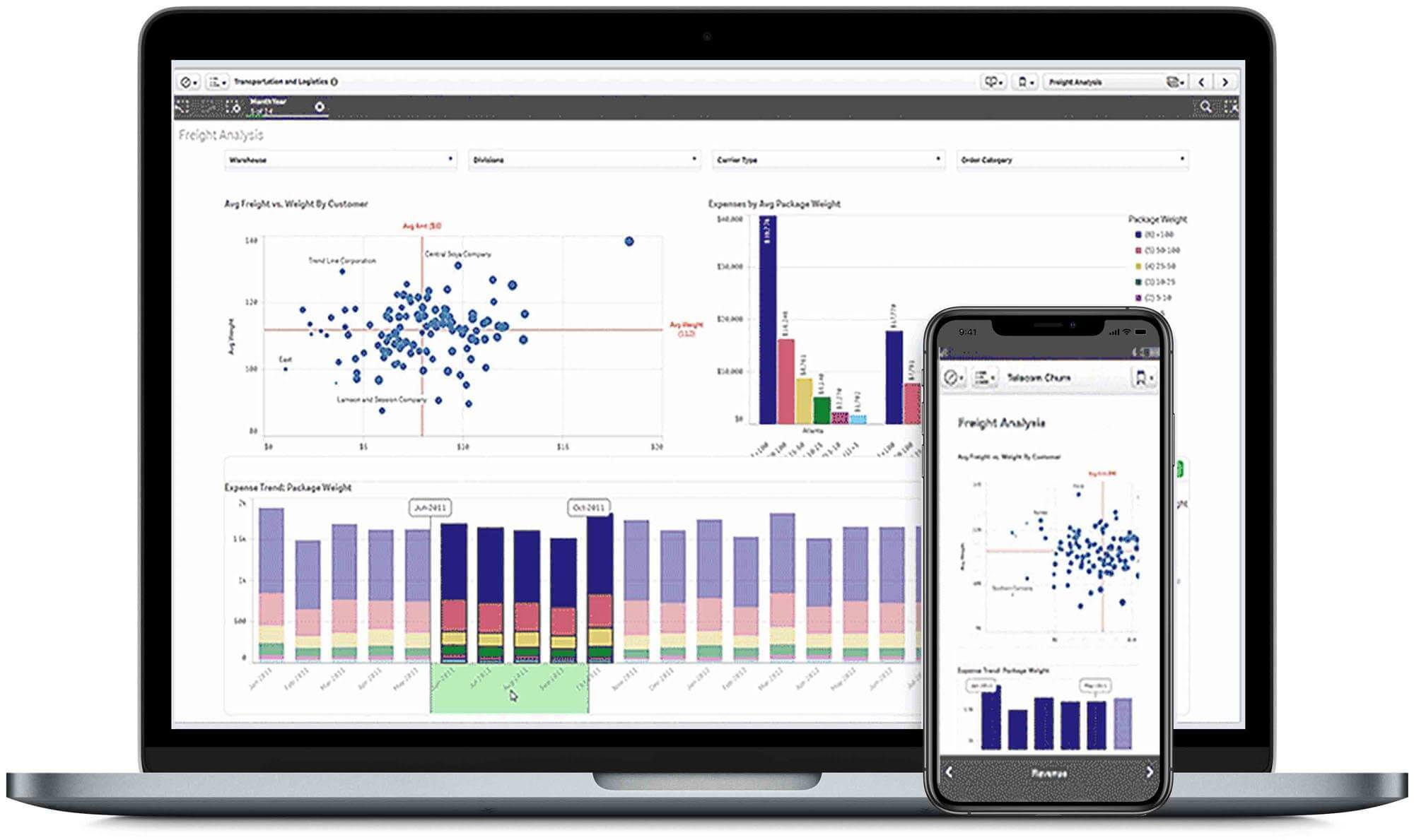 Qlik Sense una solución de Business Intelligence